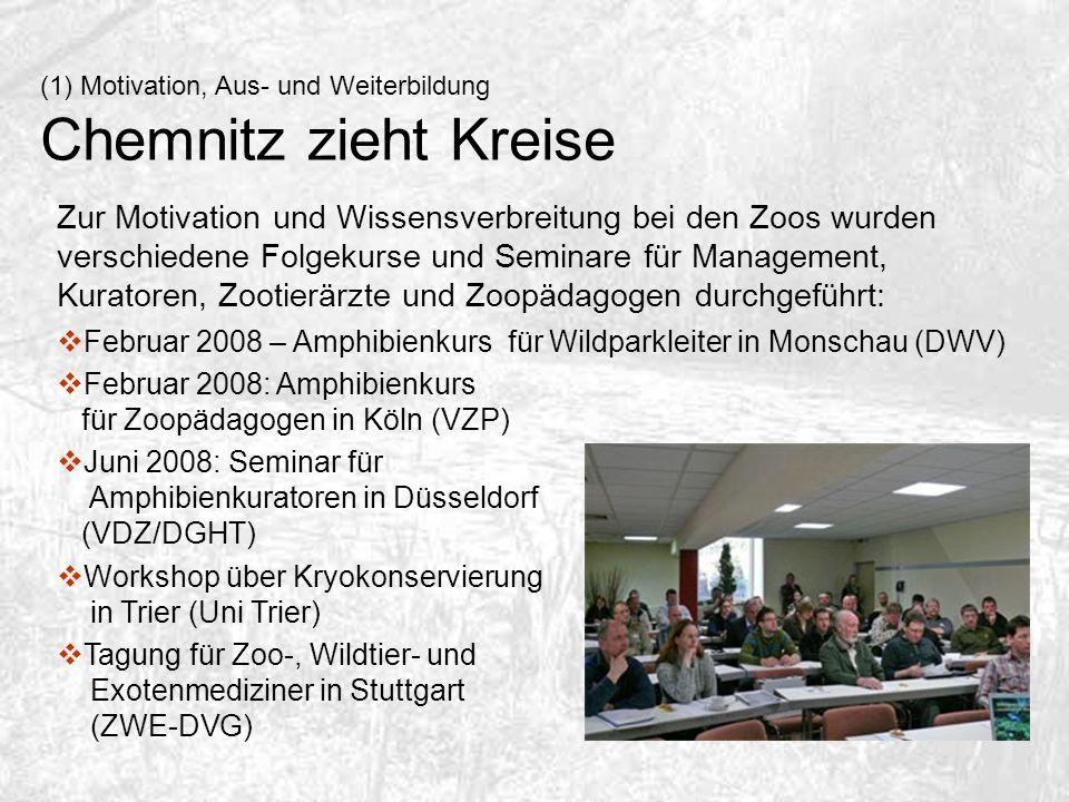 (1)Motivation, Aus- und Weiterbildung Chemnitz zieht Kreise Zur Motivation und Wissensverbreitung bei den Zoos wurden verschiedene Folgekurse und Semi