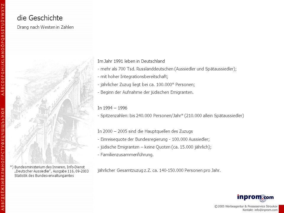 Im Jahr 1991 leben in Deutschland - mehr als 700 Tsd. Russlanddeutschen (Aussiedler und Spätaussiedler); - mit hoher Integrationsbereitschaft; - jährl