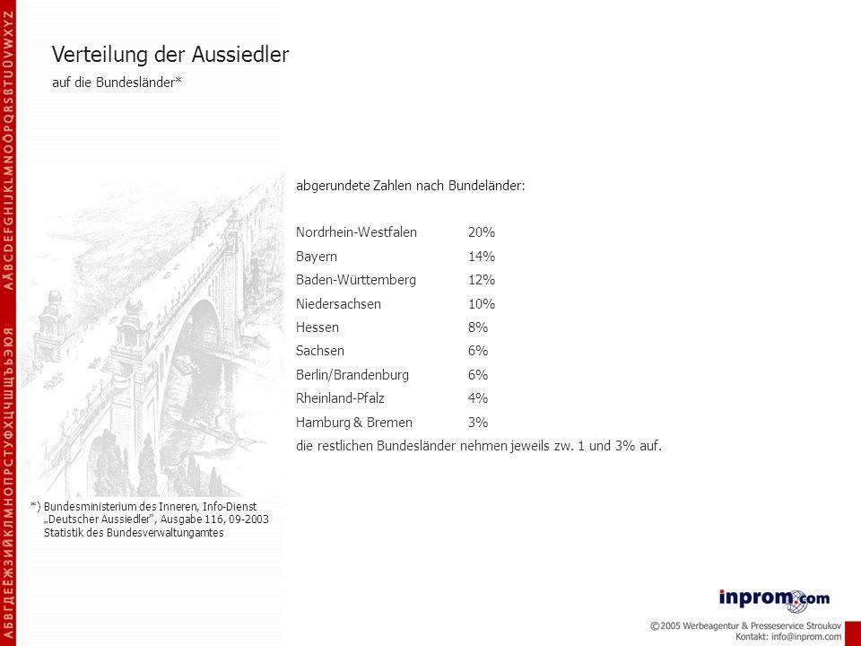 Männer49% Frauen51% bis 20 Jahre33% bis 40 jahre35% bis 60 Jahre22% 60 – 65 Jahre4% 65 und älter6% Diese Gruppe ist erheblich jünger als die deutsche Bevölkerung, was für die Zuwanderer charakteristisch ist.