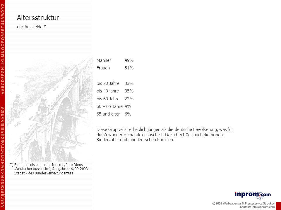 Männer49% Frauen51% bis 20 Jahre33% bis 40 jahre35% bis 60 Jahre22% 60 – 65 Jahre4% 65 und älter6% Diese Gruppe ist erheblich jünger als die deutsche