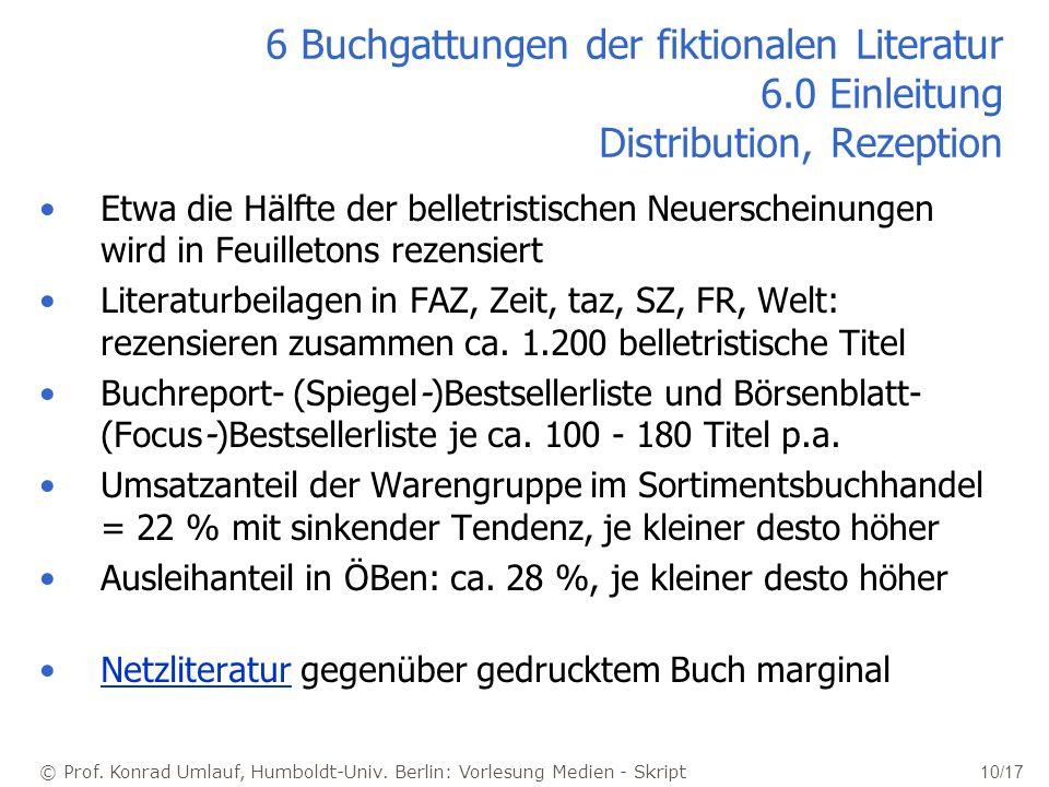© Prof. Konrad Umlauf, Humboldt-Univ. Berlin: Vorlesung Medien - Skript 10/17 6 Buchgattungen der fiktionalen Literatur 6.0 Einleitung Distribution, R