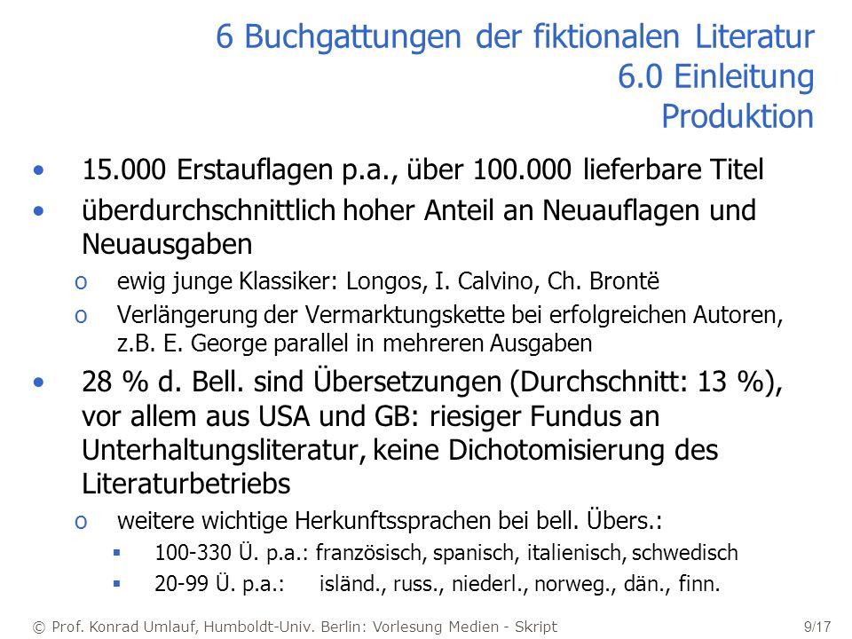 © Prof. Konrad Umlauf, Humboldt-Univ. Berlin: Vorlesung Medien - Skript 9/17 6 Buchgattungen der fiktionalen Literatur 6.0 Einleitung Produktion 15.00