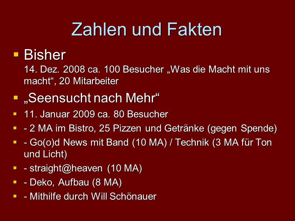 Zahlen und Fakten Bisher 14. Dez. 2008 ca.