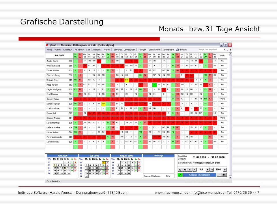 IndividualSoftware - Harald Wunsch - Danngrabenweg 6 - 77815 Buehl www.inso-wunsch.de - info@inso-wunsch.de - Tel. 0170/ 35 35 44 7 Grafische Darstell