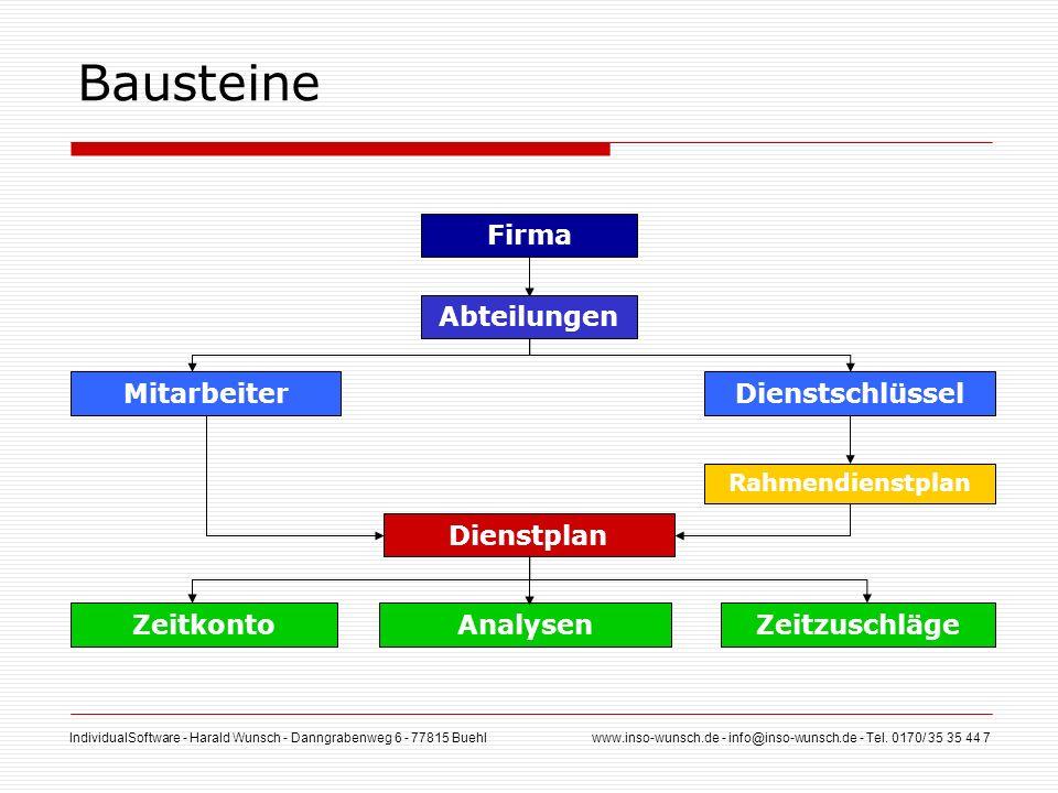 IndividualSoftware - Harald Wunsch - Danngrabenweg 6 - 77815 Buehl www.inso-wunsch.de - info@inso-wunsch.de - Tel. 0170/ 35 35 44 7 Bausteine Zeitkont