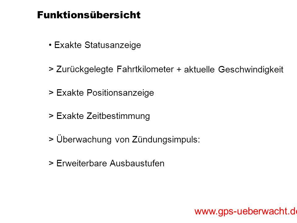 www.gps-ueberwacht.de Funktionsübersicht Exakte Statusanzeige > Exakte Positionsanzeige > Exakte Zeitbestimmung > Zurückgelegte Fahrtkilometer > Überw