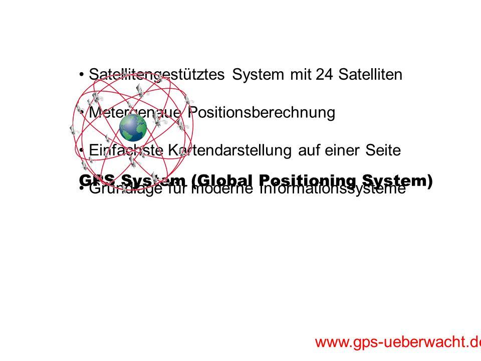 www.gps-ueberwacht.de GPS System (Global Positioning System) Satellitengestütztes System mit 24 Satelliten Metergenaue Positionsberechnung Einfachste