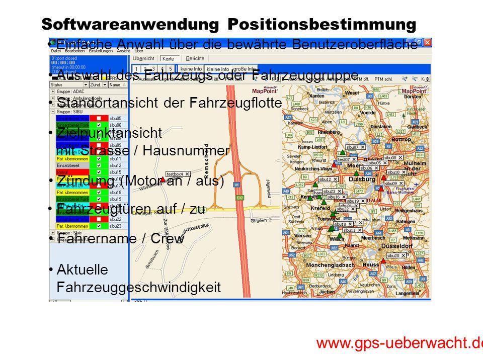 www.gps-ueberwacht.de Softwareanwendung Positionsbestimmung Auswahl des Fahrzeugs oder Fahrzeuggruppe Standortansicht der Fahrzeugflotte Einfache Anwa
