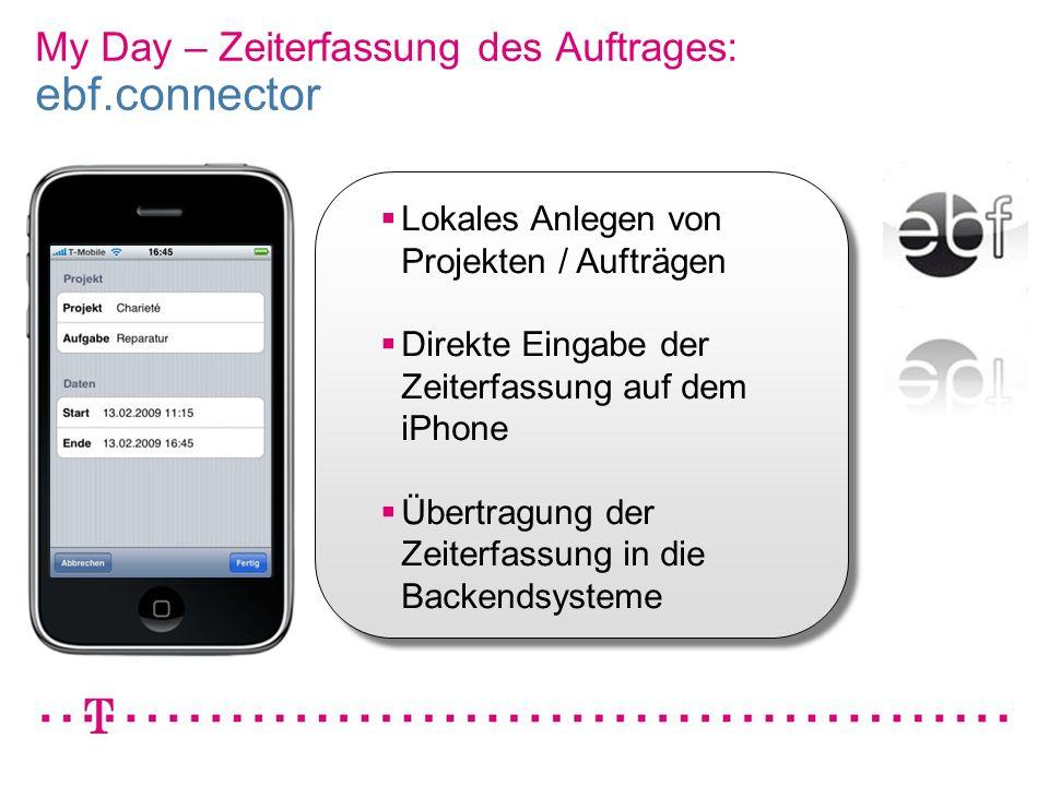 VGK4 3 My Day – Zeiterfassung des Auftrages: ebf.connector Lokales Anlegen von Projekten / Aufträgen Direkte Eingabe der Zeiterfassung auf dem iPhone