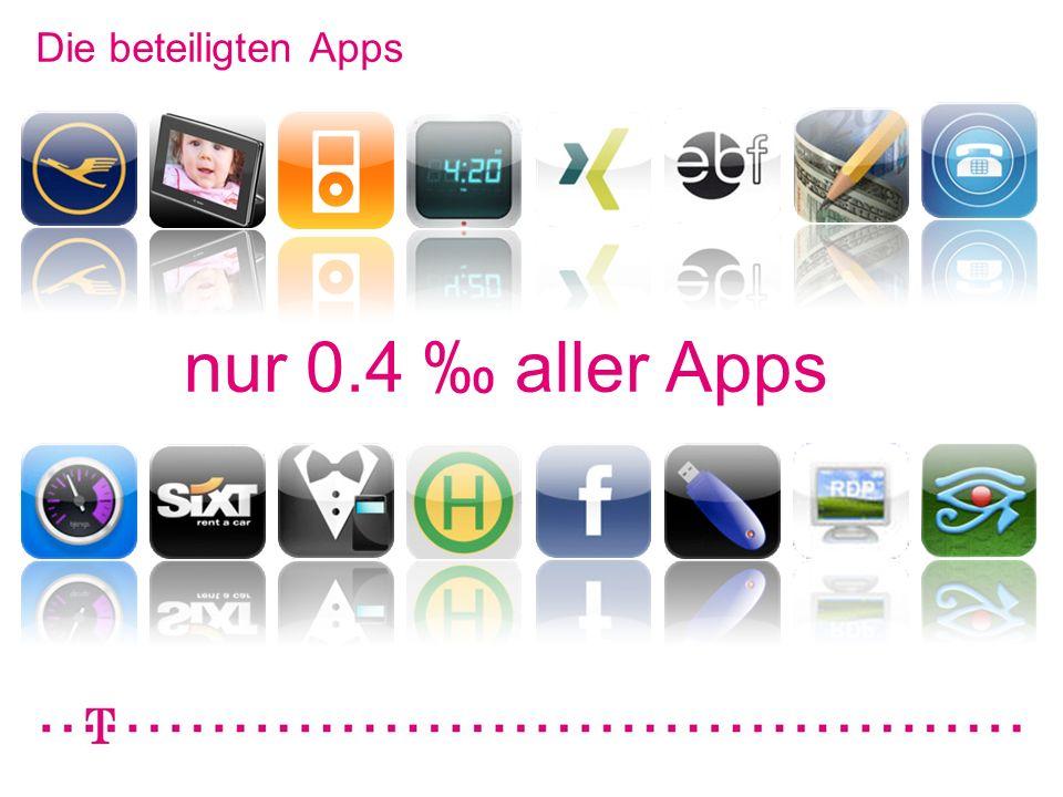 VGK4 3 Die beteiligten Apps nur 0.4 aller Apps