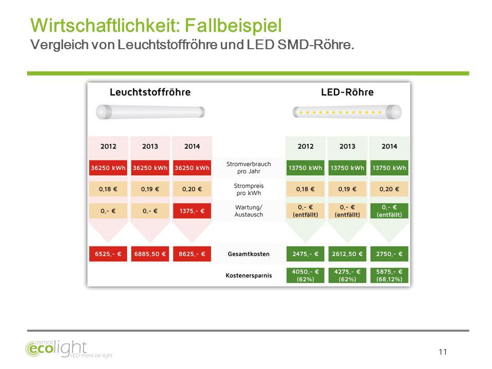 11 Wirtschaftlichkeit: Fallbeispiel Vergleich von Leuchtstoffröhre und LED SMD-Röhre.
