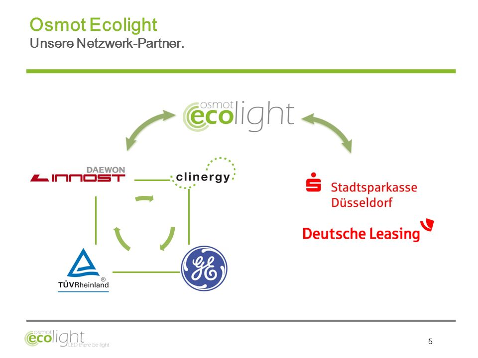 6 Technische Vorteile Wirtschaftliche Vorteile Vorteile für Design, Architektur und Lichtgestaltung Vorteile für die Umwelt Osmot Ecolight Vorteile von LED-Technik auf einem Blick.