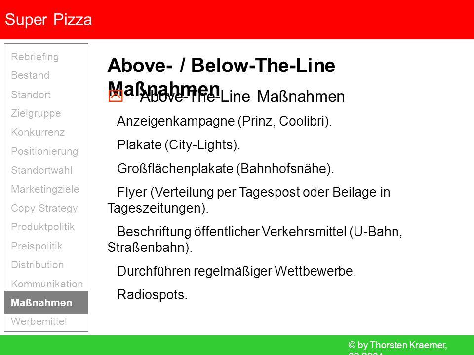 © by Thorsten Kraemer, 09.2004 Super Pizza Rebriefing Bestand Standort Zielgruppe Konkurrenz Positionierung Standortwahl Marketingziele Copy Strategy