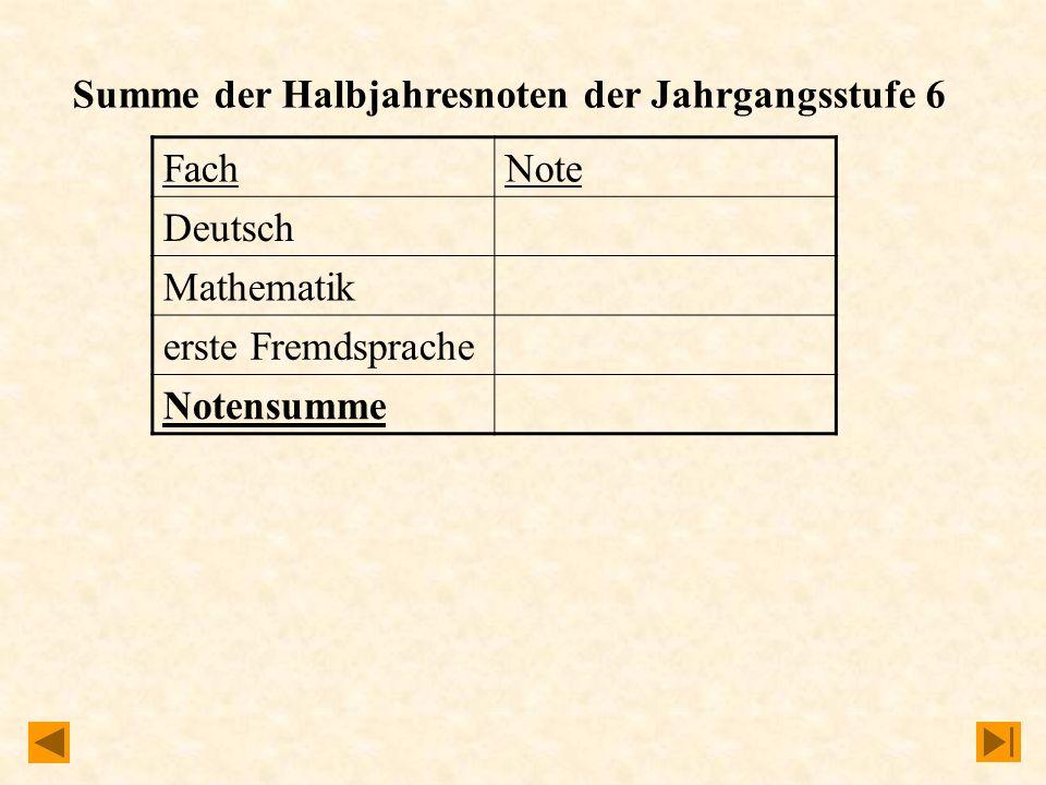 Eignung für den sechsjährigen Bildungsgang an Gymnasien Eine Eignungsprüfung ist nicht erforderlich, wenn der/die Schüler/in die Bildungsgangempfehlung zum Erwerb der allgemeinen Hochschulreife besitzt und die Notensumme (Mathematik, Deutsch und Englisch) des Halbjahreszeugnisses den Wert von 7 nicht übersteigt.