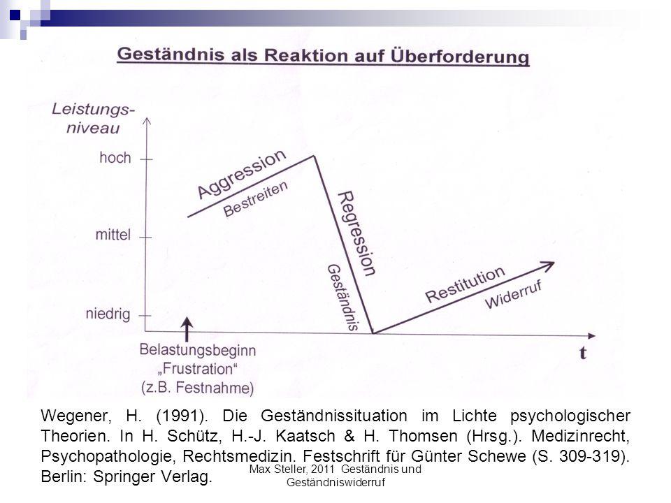 Wegener, H. (1991). Die Geständnissituation im Lichte psychologischer Theorien. In H. Schütz, H.-J. Kaatsch & H. Thomsen (Hrsg.). Medizinrecht, Psycho