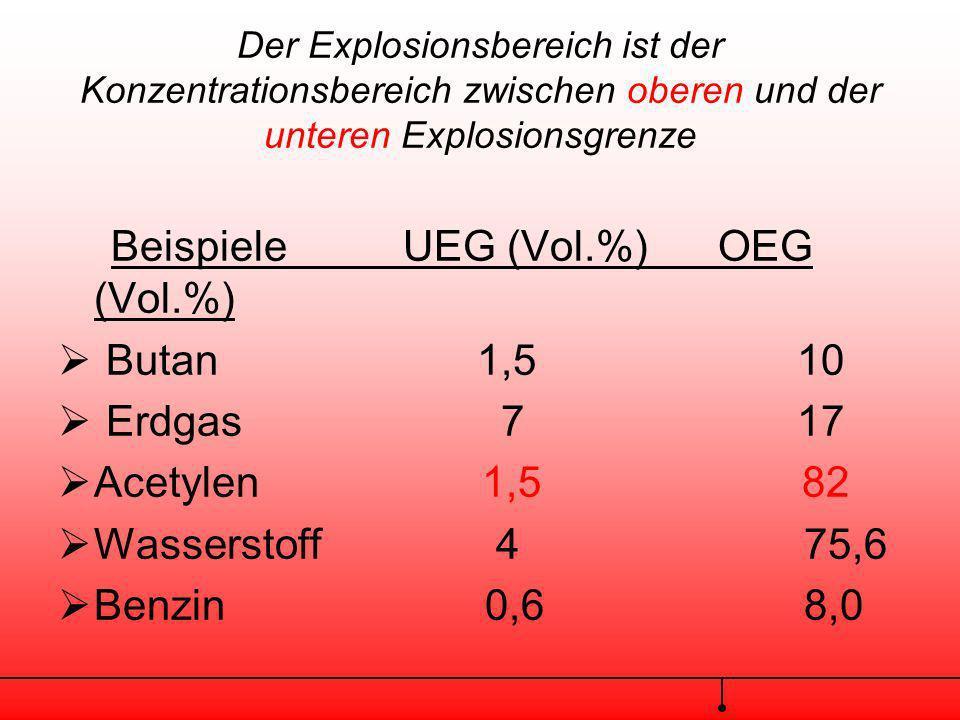 Untere und Obere Explosionsgrenze Die untere und obere Explosionsgrenze ist die niedrigste bzw. höchste Konzentration des brennbaren Stoffes im Gemisc
