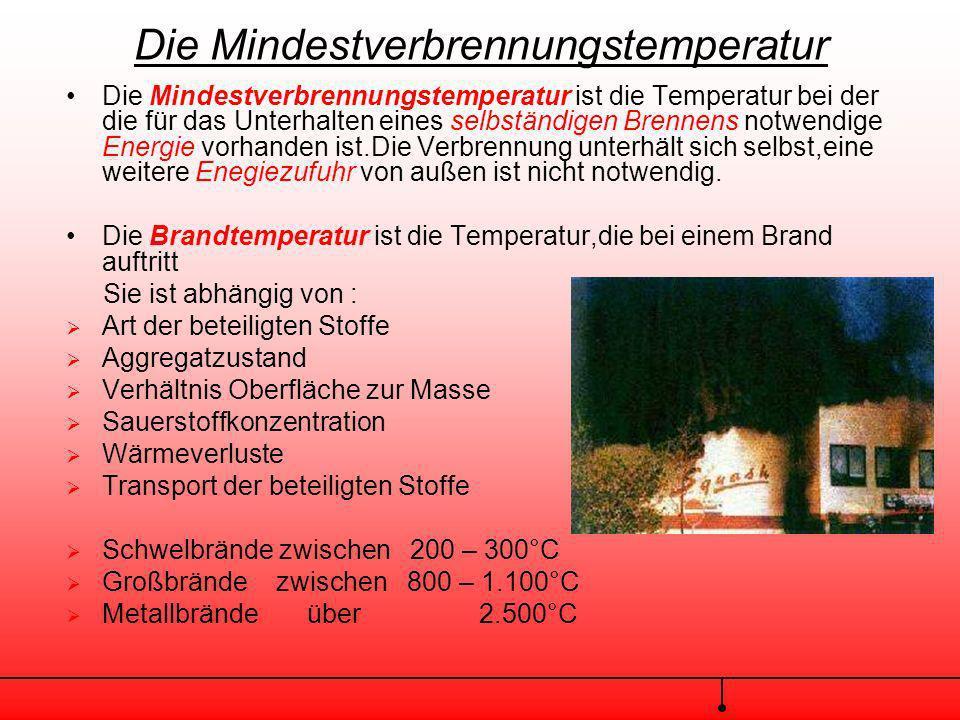 Energiekreislauf der Verbrennung B R E N E N E N T Z Ü N D E N Zündenergie Aktivierung Wärmeverluste Aufbereitung Reaktionswärme Durch die zufuhr von