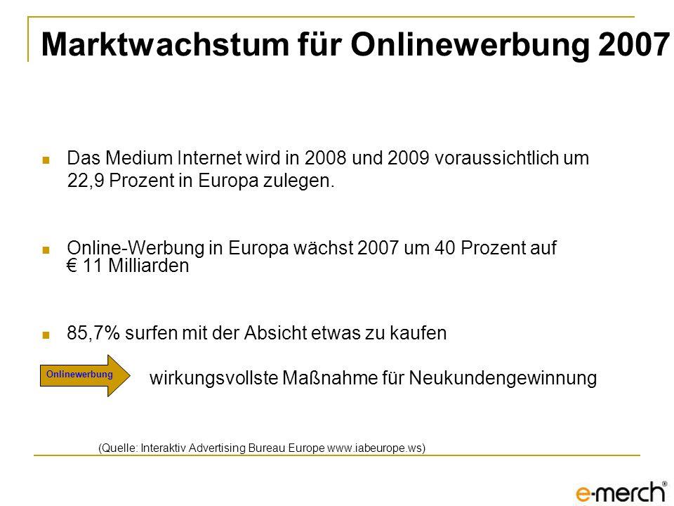 Marktwachstum für Onlinewerbung 2007 Das Medium Internet wird in 2008 und 2009 voraussichtlich um 22,9 Prozent in Europa zulegen. Online-Werbung in Eu