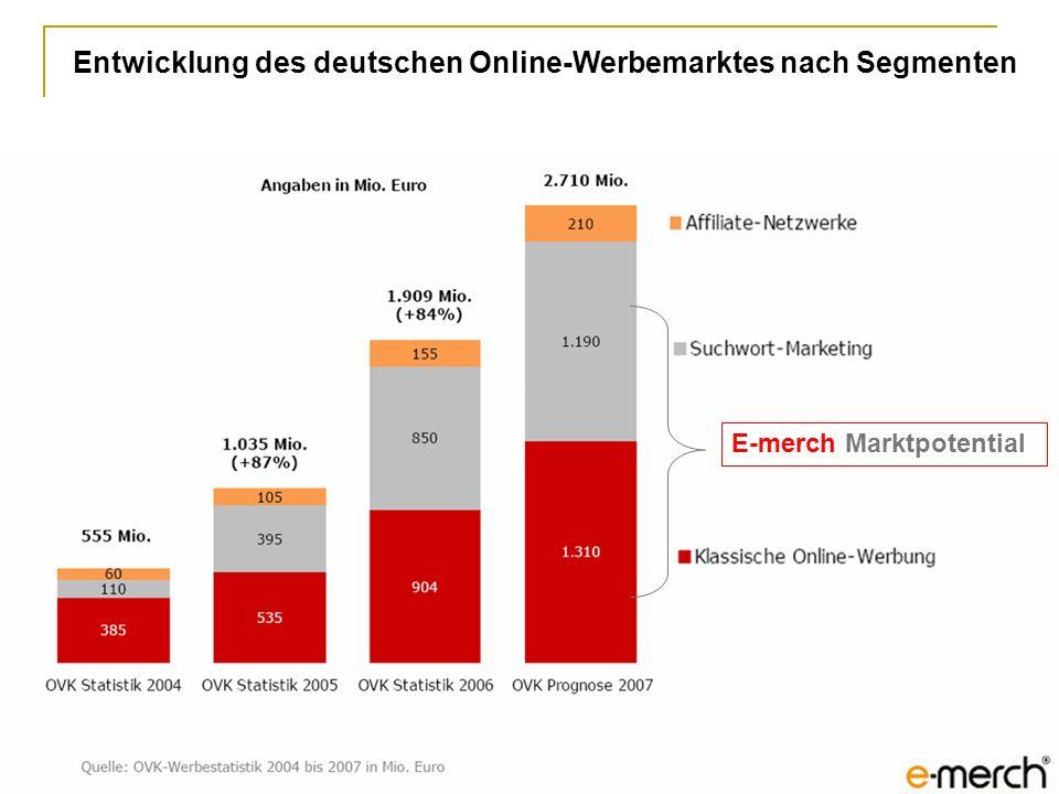 e-merch/Profitbysearch: Warum wir der richtige Partner für Ihr Onlinemarketing sind.
