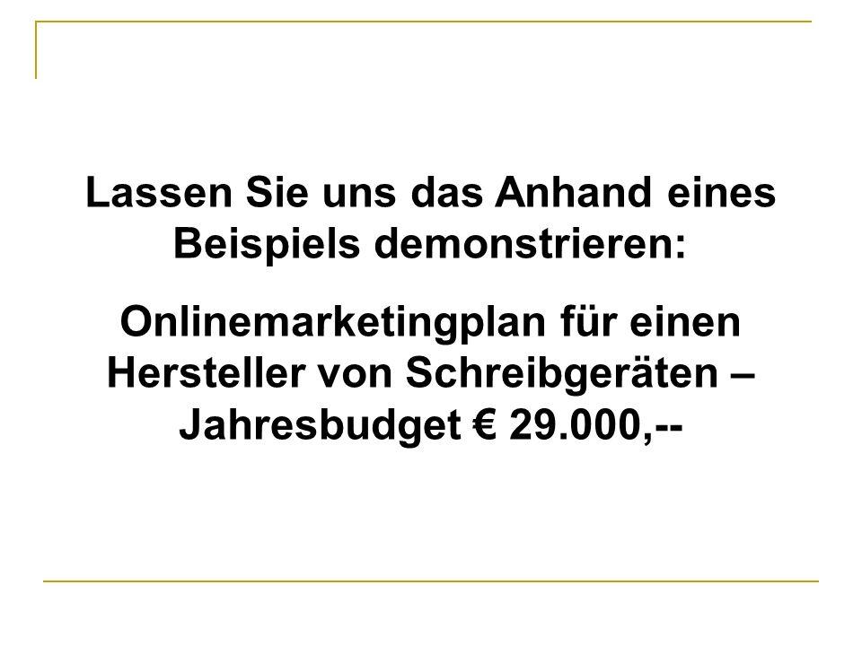 Lassen Sie uns das Anhand eines Beispiels demonstrieren: Onlinemarketingplan für einen Hersteller von Schreibgeräten – Jahresbudget 29.000,--