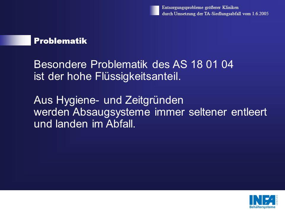 Problematik Entsorgungsprobleme größerer Kliniken durch Umsetzung der TA-Siedlungsabfall vom 1.6.2005 Besondere Problematik des AS 18 01 04 ist der ho
