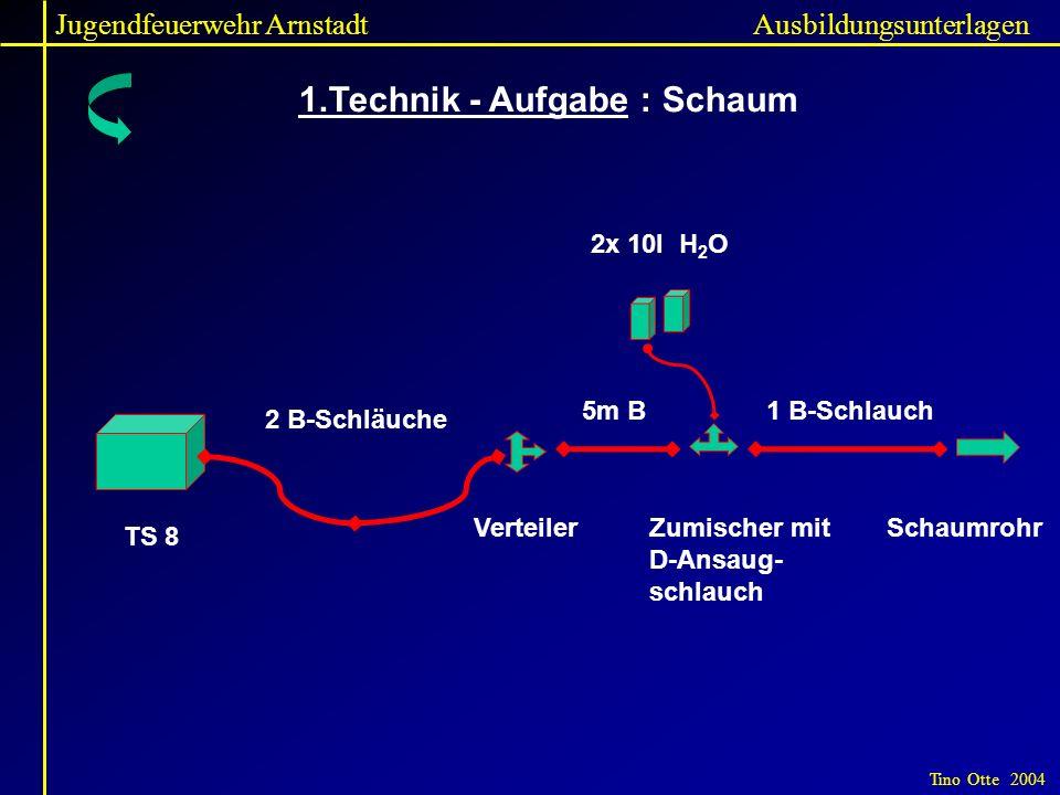 Jugendfeuerwehr Arnstadt Tino Otte 2004 Ausbildungsunterlagen TS 8 2 B-Schläuche 5m B Zumischer mit D-Ansaug- schlauch VerteilerSchaumrohr 1 B-Schlauc