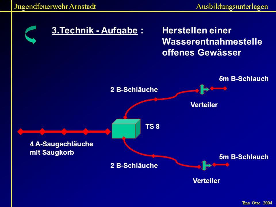 Jugendfeuerwehr Arnstadt Tino Otte 2004 Ausbildungsunterlagen 3.Technik - Aufgabe :Herstellen einer Wasserentnahmestelle offenes Gewässer TS 8 Verteil