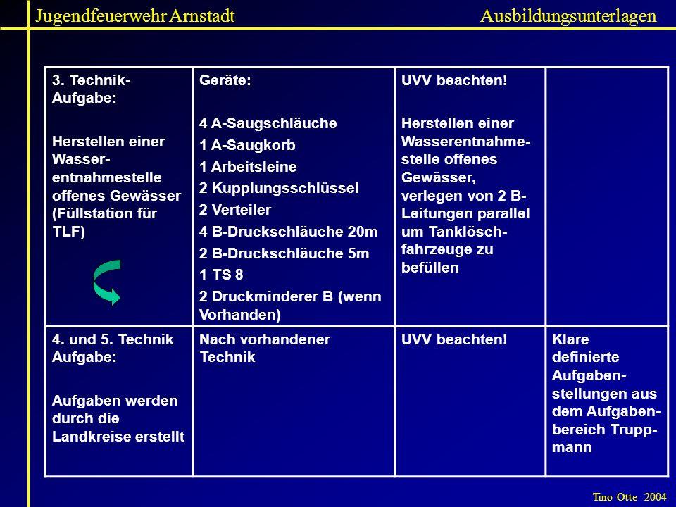Jugendfeuerwehr Arnstadt Tino Otte 2004 Ausbildungsunterlagen 3. Technik- Aufgabe: Herstellen einer Wasser- entnahmestelle offenes Gewässer (Füllstati