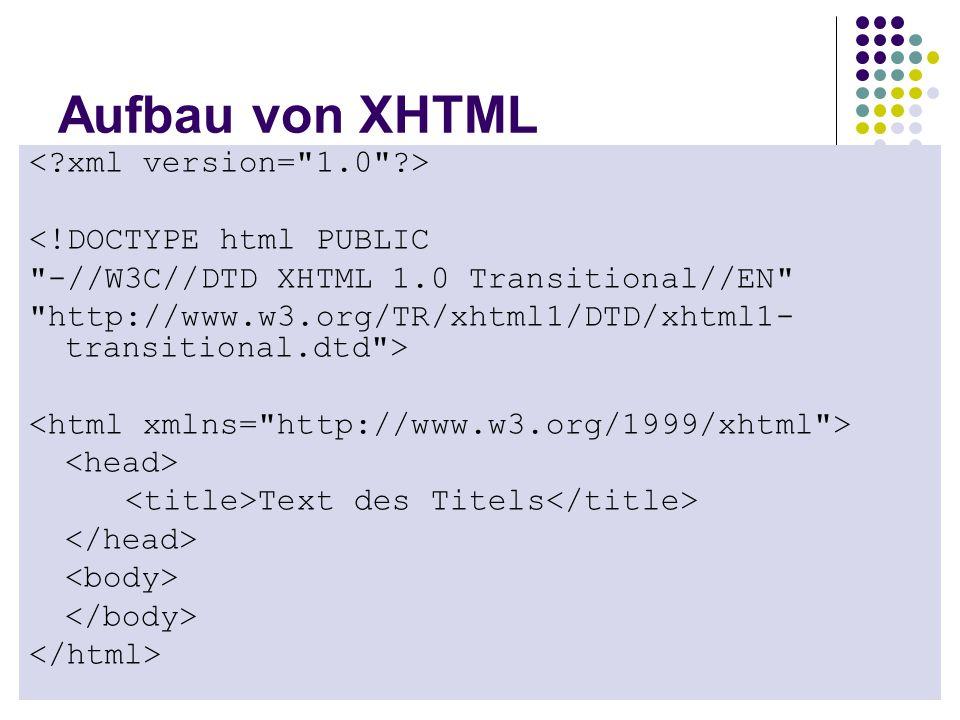 Aufbau von XHTML <!DOCTYPE html PUBLIC