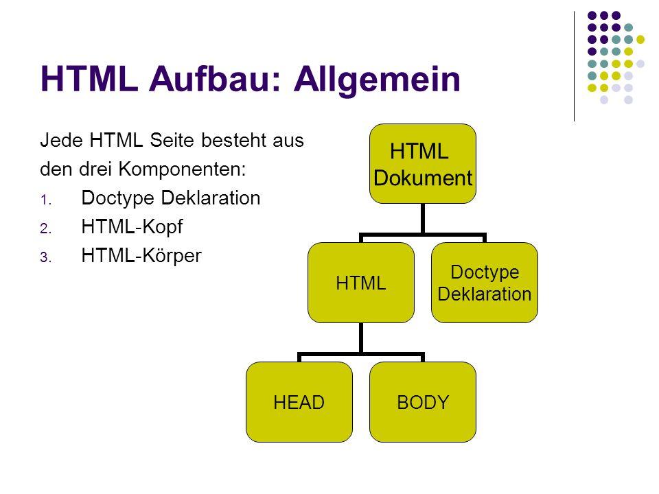 HTML Aufbau: Allgemein Jede HTML Seite besteht aus den drei Komponenten: 1. Doctype Deklaration 2. HTML-Kopf 3. HTML-Körper HTML Dokument HTML HEADBOD