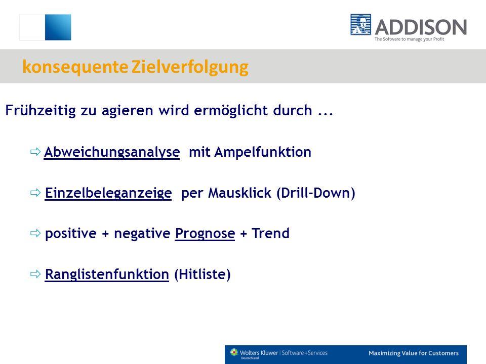 Frühzeitig zu agieren wird ermöglicht durch... Abweichungsanalyse mit Ampelfunktion Einzelbeleganzeige per Mausklick (Drill-Down) positive + negative