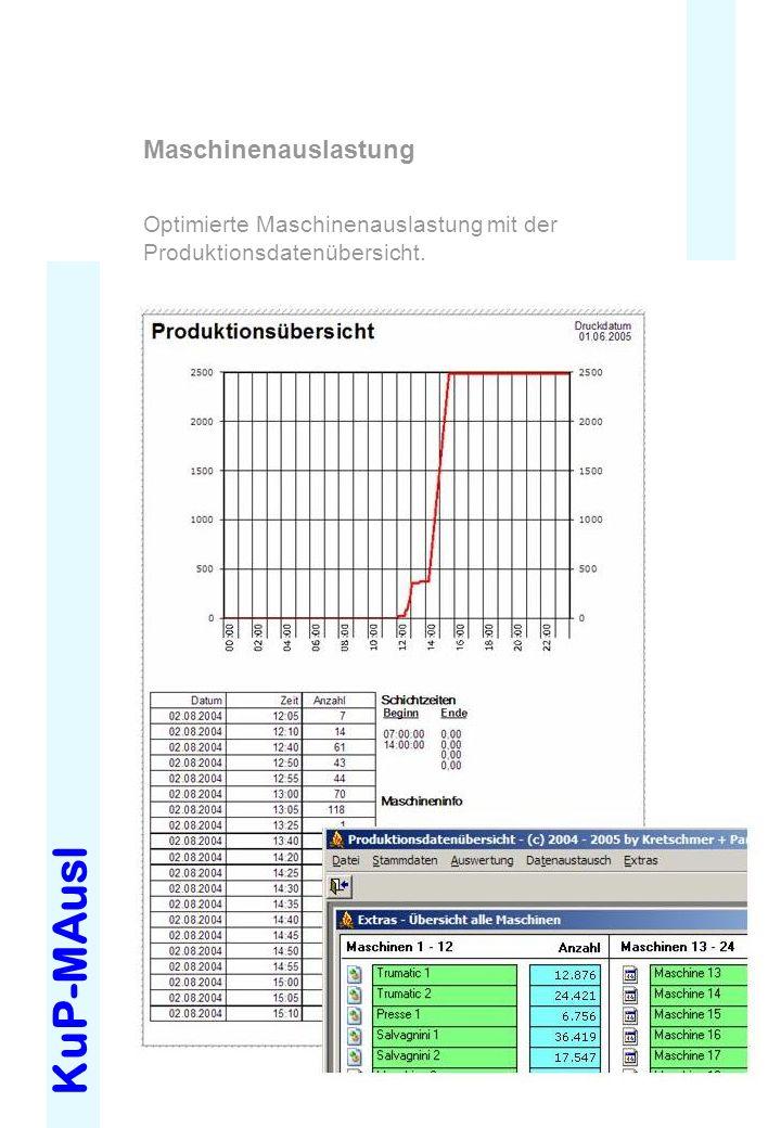 KuP-MAusl Maschinenauslastung Optimierte Maschinenauslastung mit der Produktionsdatenübersicht.