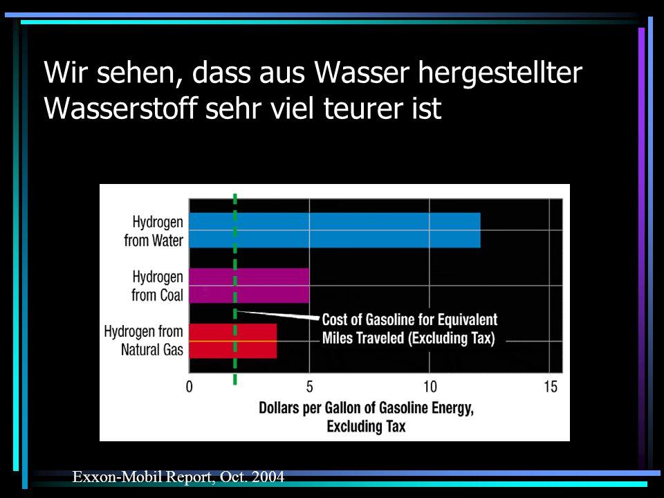 Wir sehen, dass aus Wasser hergestellter Wasserstoff sehr viel teurer ist Exxon-Mobil Report, Oct. 2004