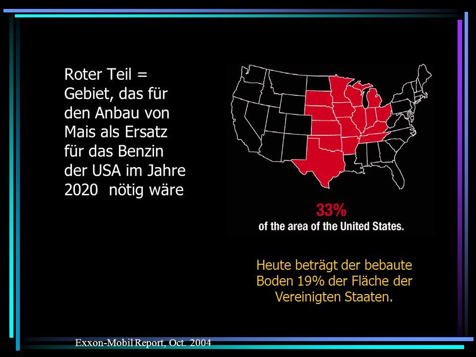 Roter Teil = Gebiet, das für den Anbau von Mais als Ersatz für das Benzin der USA im Jahre 2020 nötig wäre Exxon-Mobil Report, Oct. 2004 Heute beträgt