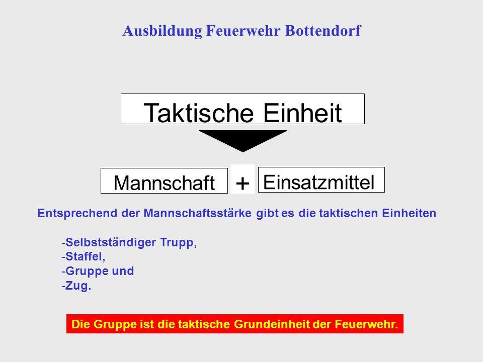Die Gruppe 1/8/9 Ausbildung Feuerwehr Bottendorf