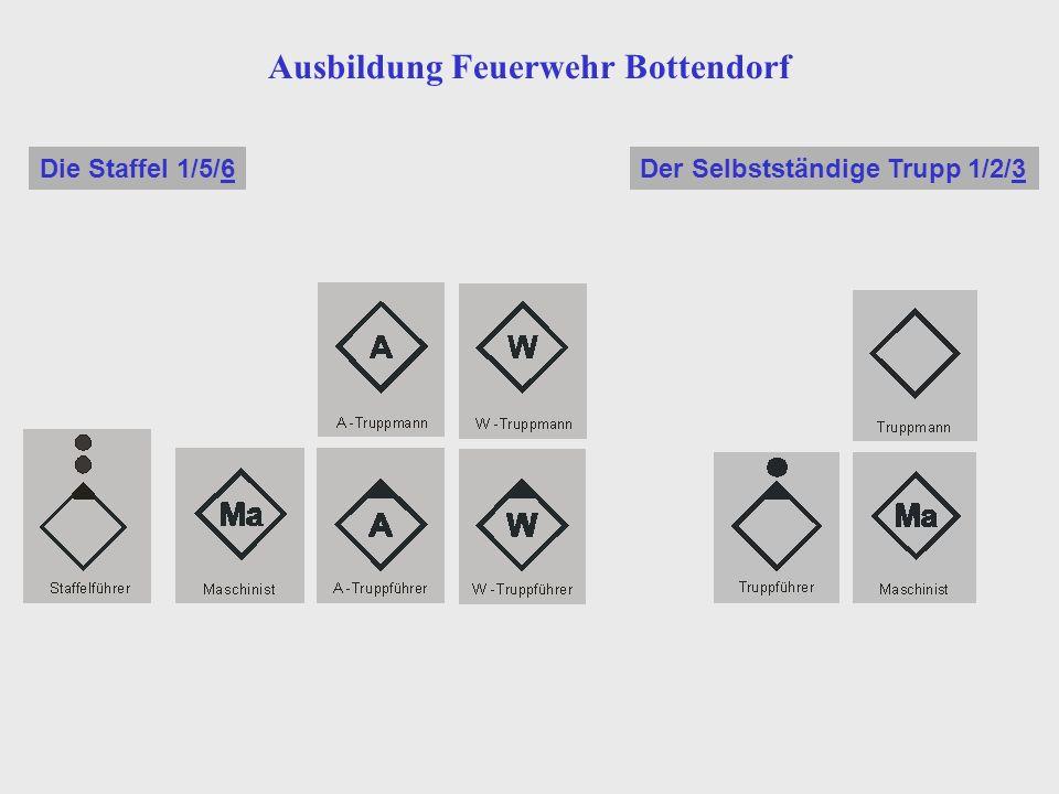 Die Staffel 1/5/6Der Selbstständige Trupp 1/2/3 Ausbildung Feuerwehr Bottendorf