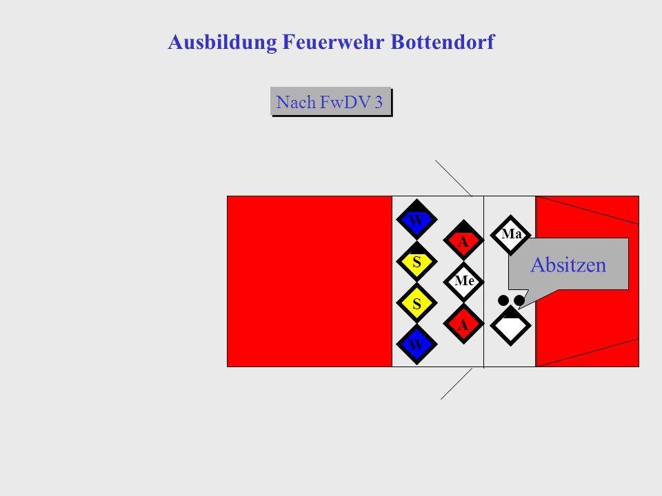 A Absitzen Nach FwDV 3 W Ma S W Me SA Ausbildung Feuerwehr Bottendorf