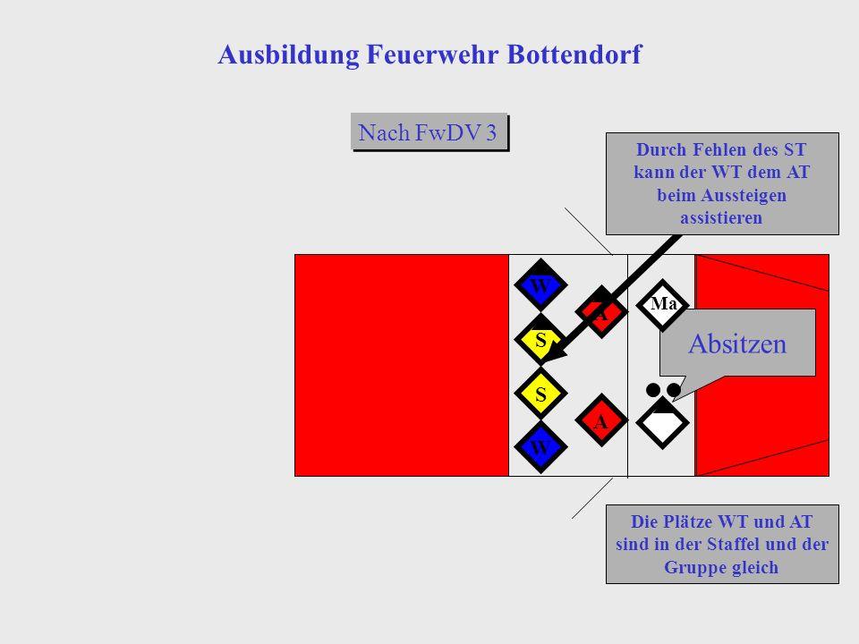 A Absitzen Nach FwDV 3 W Ma S W SA Durch Fehlen des ST kann der WT dem AT beim Aussteigen assistieren Die Plätze WT und AT sind in der Staffel und der