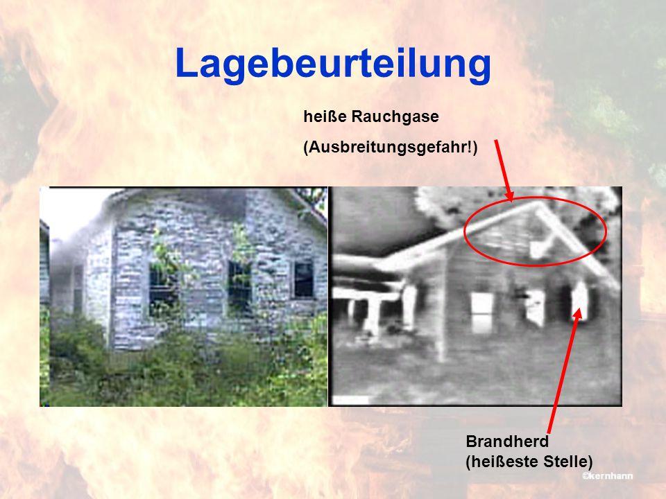 Lagebeurteilung heiße Rauchgase (Ausbreitungsgefahr!) Brandherd (heißeste Stelle)