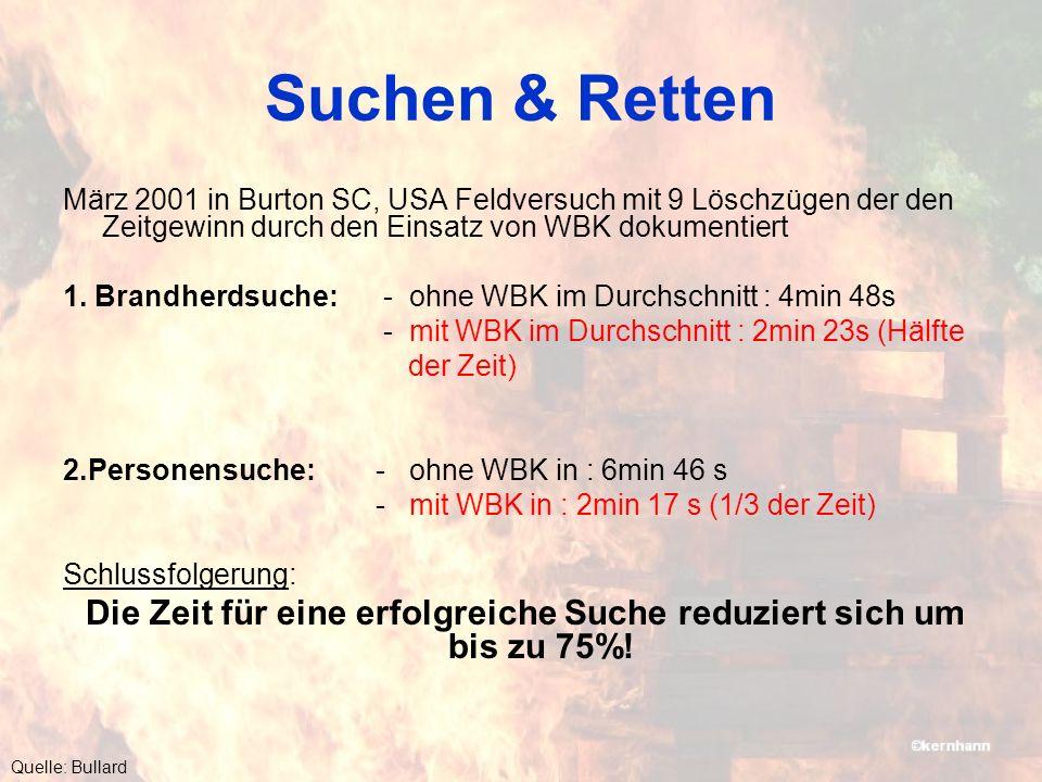 Suchen & Retten März 2001 in Burton SC, USA Feldversuch mit 9 Löschzügen der den Zeitgewinn durch den Einsatz von WBK dokumentiert 1.