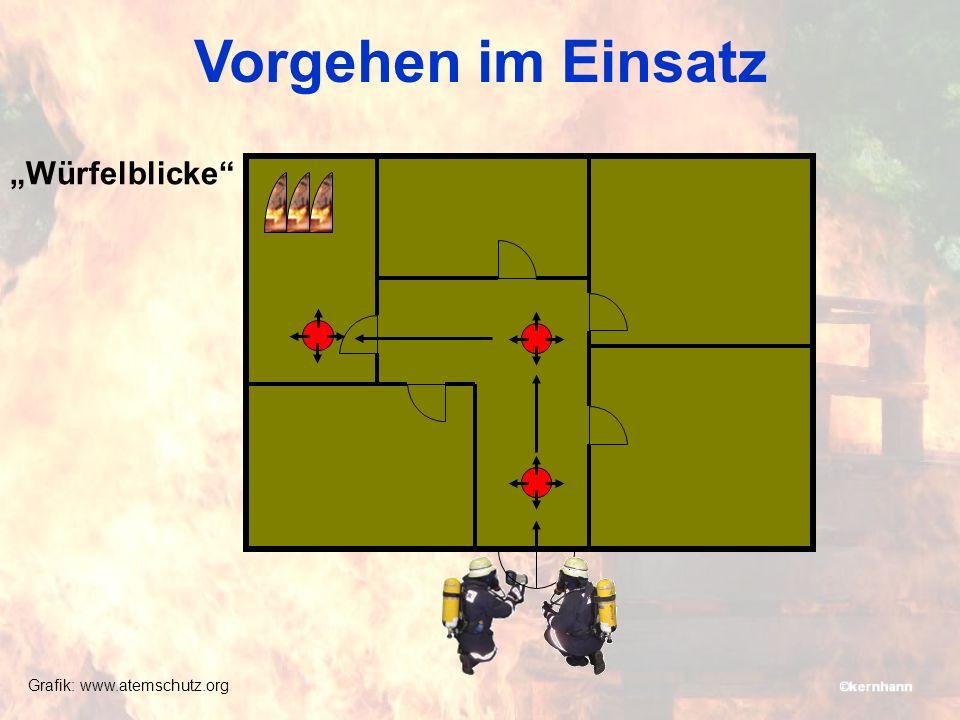 Würfelblicke Vorgehen im Einsatz Grafik: www.atemschutz.org