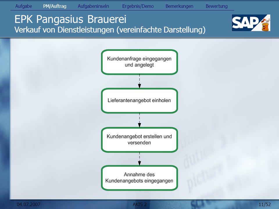 11/52 04.07.2007AKIS 2 EPK Pangasius Brauerei Verkauf von Dienstleistungen (vereinfachte Darstellung) Aufgabe PM/Auftrag Aufgabeninseln Ergebnis/Demo