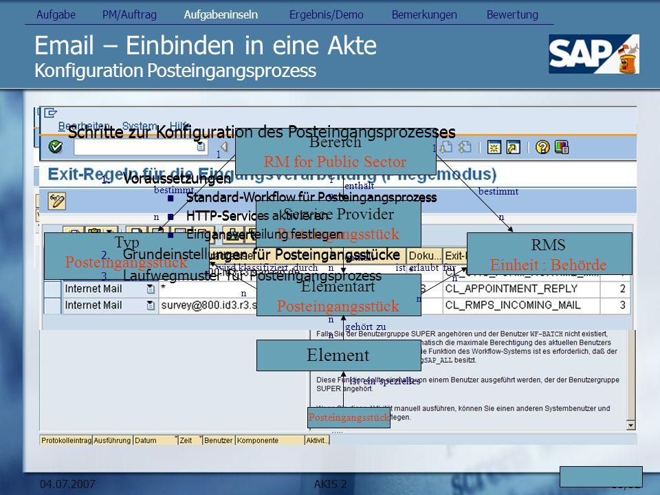 33/52 04.07.2007AKIS 2 Schritte zur Konfiguration des Posteingangsprozesses 1. Voraussetzungen Standard-Workflow für Posteingangsprozess Email – Einbi