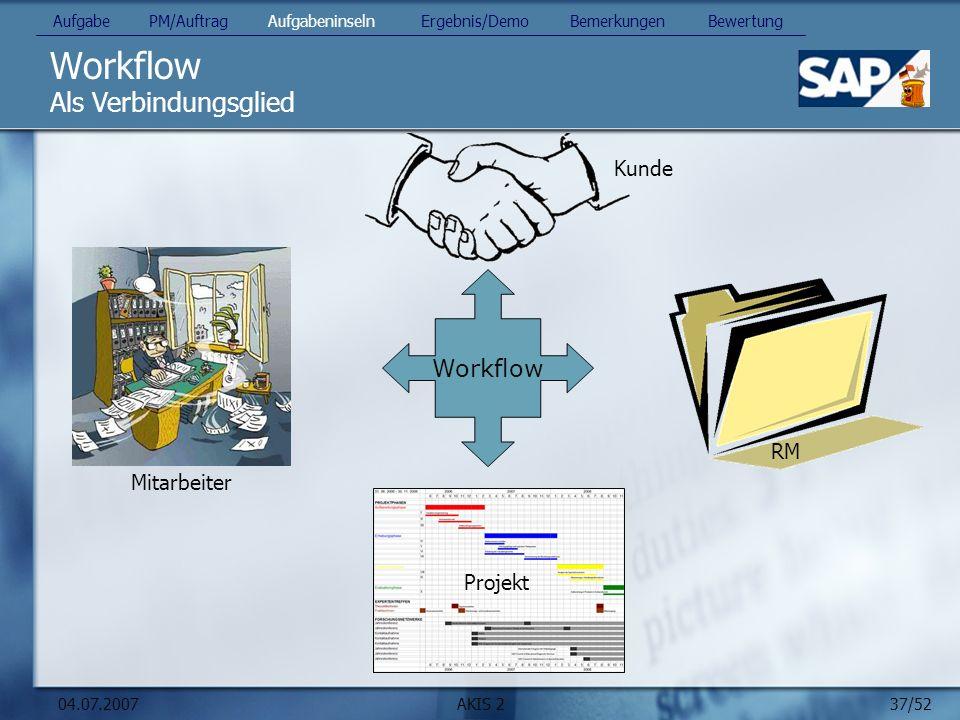 37/52 04.07.2007AKIS 2 Workflow Als Verbindungsglied Aufgabe PM/Auftrag Aufgabeninseln Ergebnis/Demo Bemerkungen Bewertung Workflow RM Projekt Mitarbe