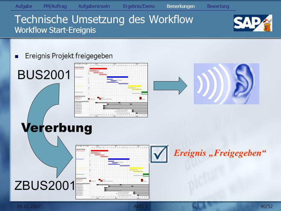 40/52 04.07.2007AKIS 2 Technische Umsetzung des Workflow Workflow Start-Ereignis Aufgabe PM/Auftrag Aufgabeninseln Ergebnis/Demo Bemerkungen Bewertung