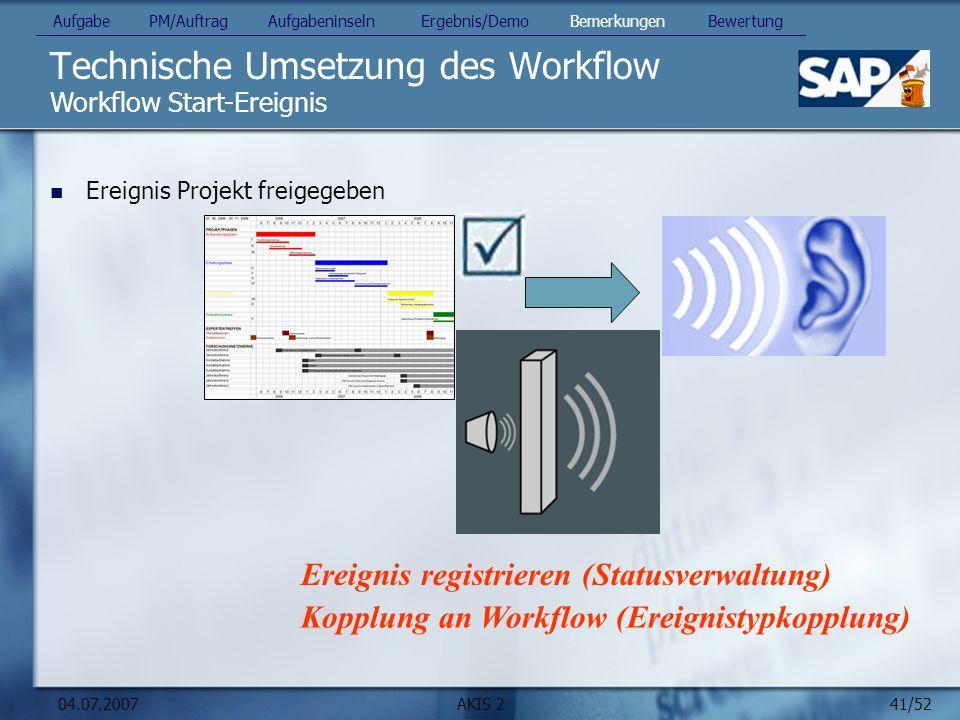41/52 04.07.2007AKIS 2 Technische Umsetzung des Workflow Workflow Start-Ereignis Aufgabe PM/Auftrag Aufgabeninseln Ergebnis/Demo Bemerkungen Bewertung