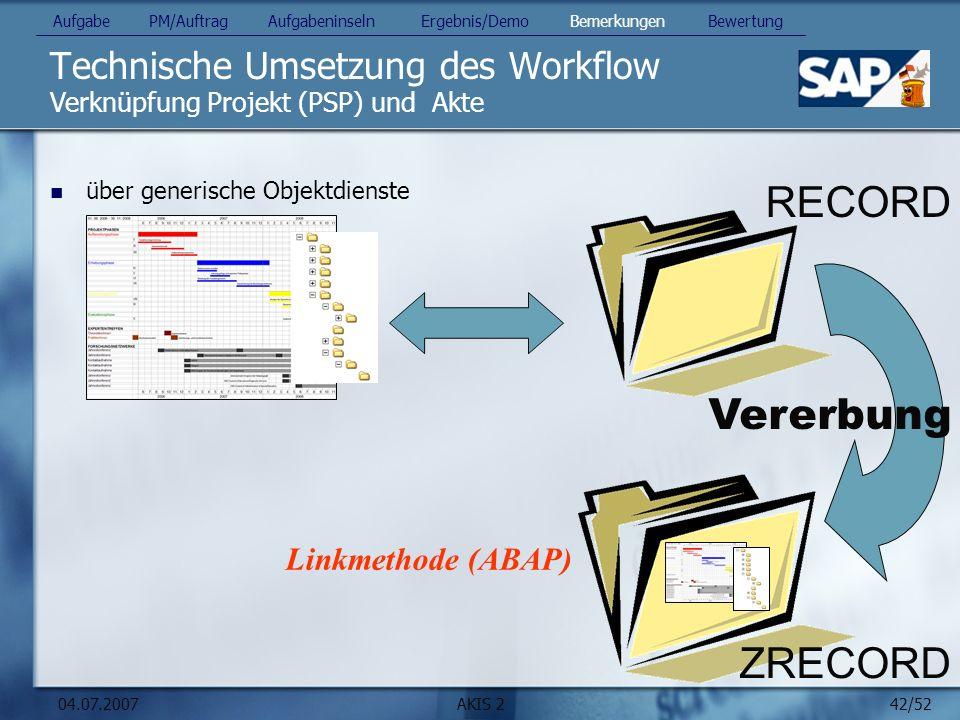 42/52 04.07.2007AKIS 2 Technische Umsetzung des Workflow Verknüpfung Projekt (PSP) und Akte Aufgabe PM/Auftrag Aufgabeninseln Ergebnis/Demo Bemerkunge