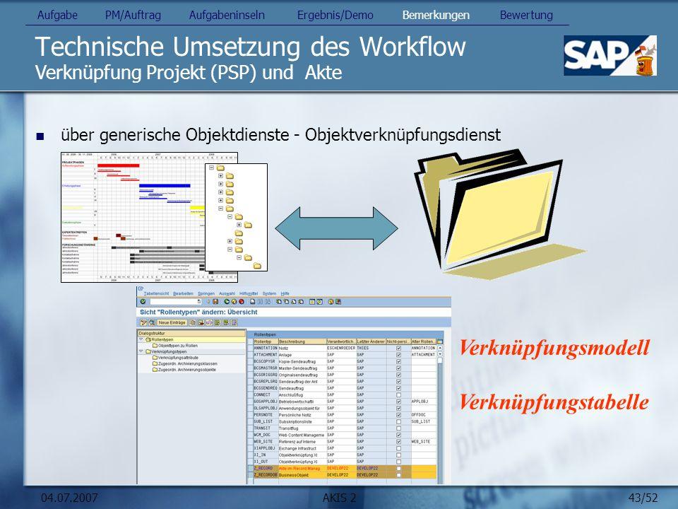 43/52 04.07.2007AKIS 2 Technische Umsetzung des Workflow Verknüpfung Projekt (PSP) und Akte Aufgabe PM/Auftrag Aufgabeninseln Ergebnis/Demo Bemerkunge