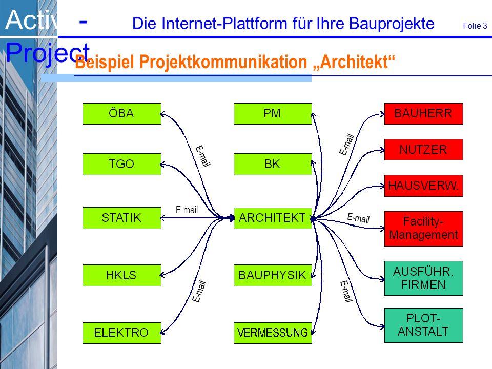 Active- Project Die Internet-Plattform für Ihre Bauprojekte Folie 3 Beispiel Projektkommunikation Architekt E-mail