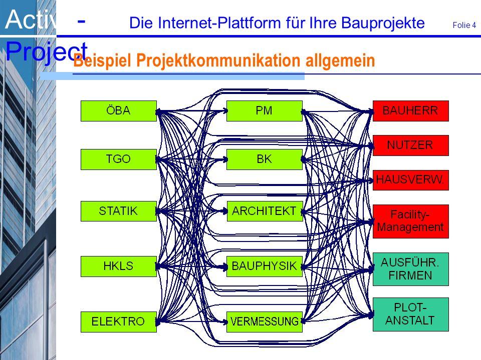 Active- Project Die Internet-Plattform für Ihre Bauprojekte Folie 4 Beispiel Projektkommunikation allgemein